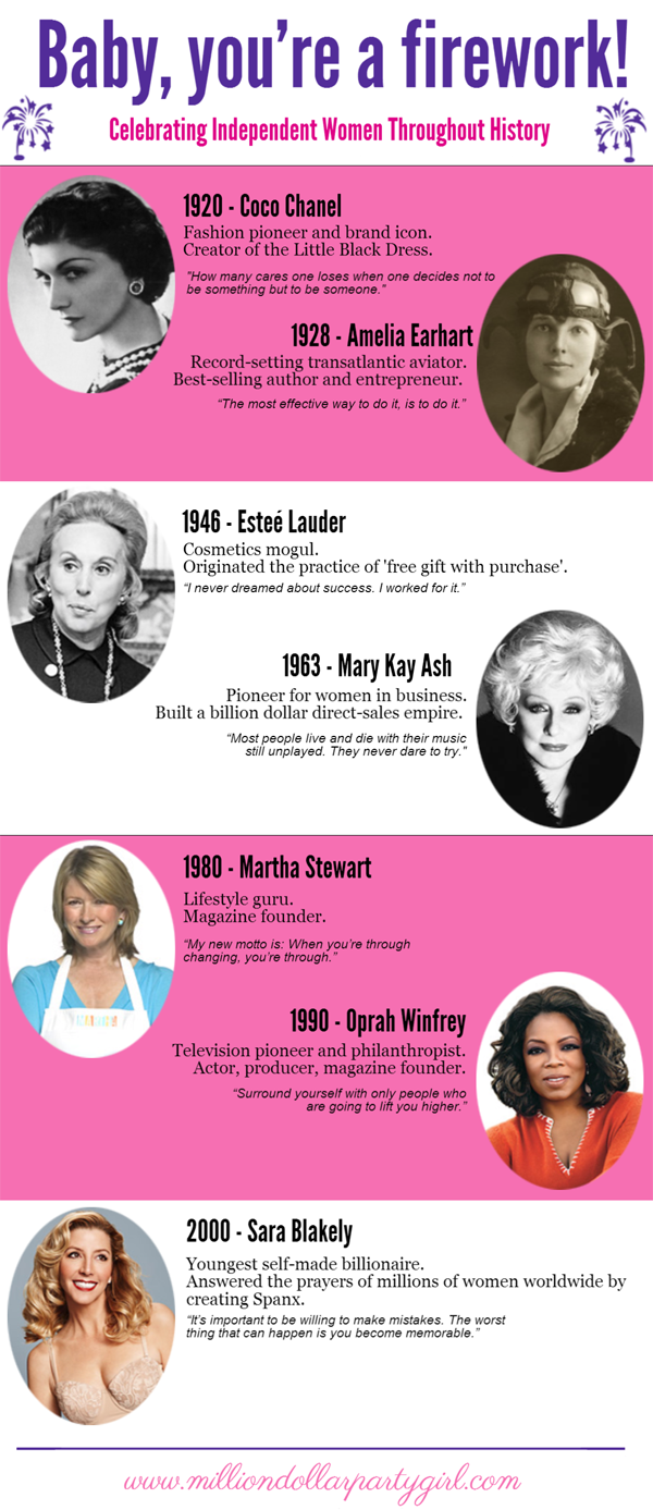 Independent Women Leaders Throughout History
